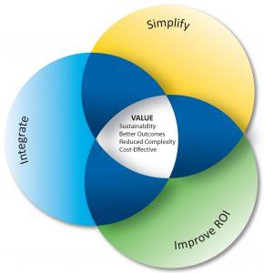 venn_diagram_v4_1